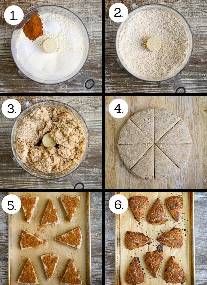 Step by step photos showing how to make Cinnamon Sugar Scones. Blend dry ingredients (1), process with butter (2), add egg and cream (3), pat into a round and cut (4), place on baking sheet and top with cinnamon sugar (5), bake until golden brown (6).